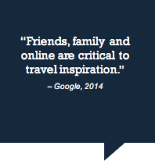 Friends and family are critical to travel inspiration.