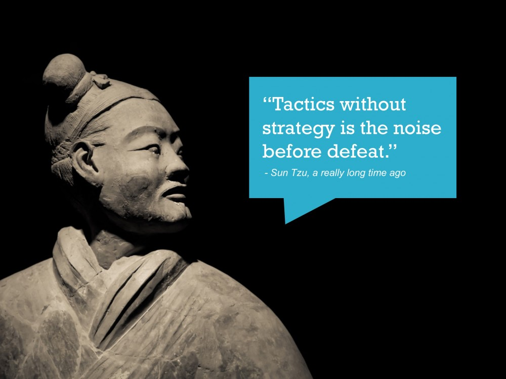 Sun Tzu - tactics and strategy