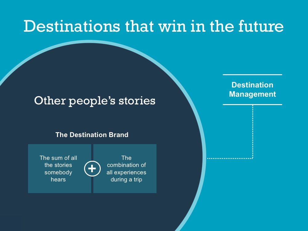 Destinations that win in the future